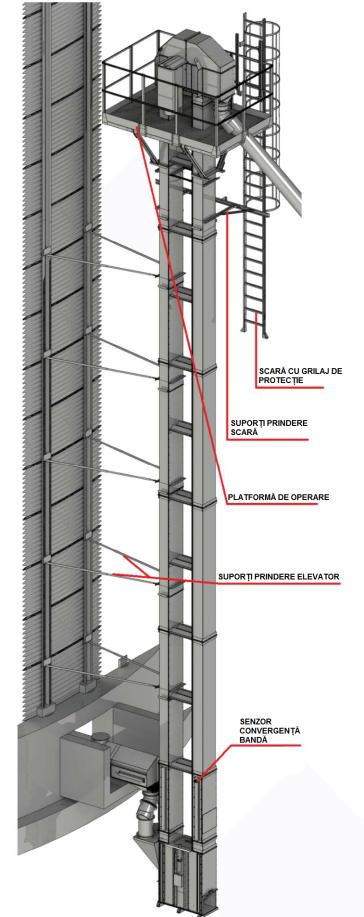 Elevator cu cupe TRANSPORTĂ CEREALELE PE VERTICALĂ